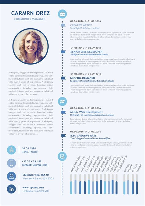 Manager Cv by Cv Community Manager Cv Original Upcvup