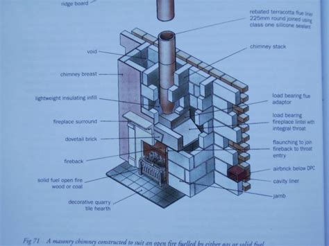 chimney leaking building construction page 2 diy