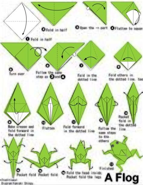 Easy Origami Frogs - origami jumping frog gift ideas