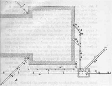 drain plans for my house find drainage plans my house house plans