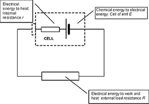 model of electricity to explain how the circuit works episode 120 energy transfer in electric circuit