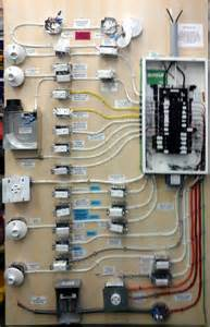 display boards solutions plumbing and
