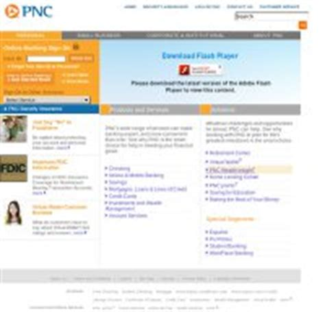 Pnc Background Check Pnc Is Pnc Bank Right Now
