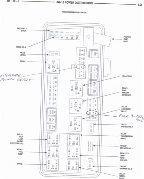 2007 chrysler 300 fuse box diagram diagram for chrysler 300 fuse box in trunk 2008 chrysler