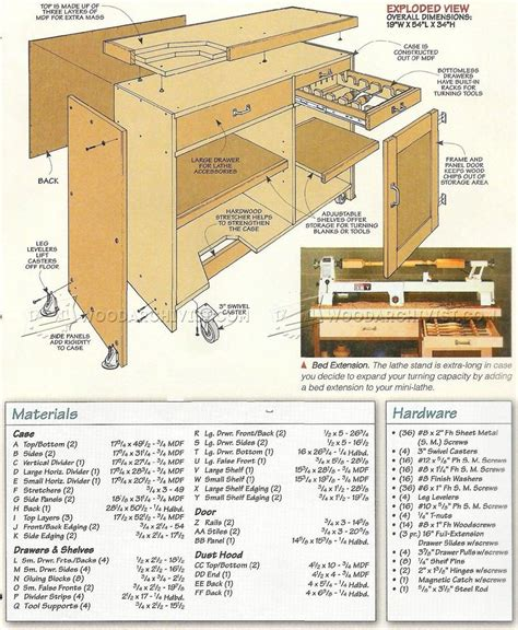 wood lathe bench plans mini lathe stand plans woodarchivist