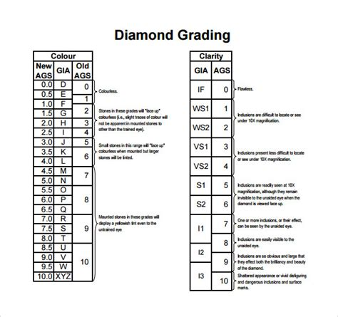 color and clarity scale grading chart jewelry navigator