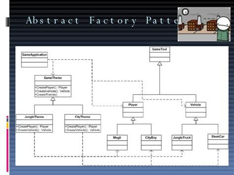 Expert Design Pattern In Ooad | jump start to ooad and design patterns