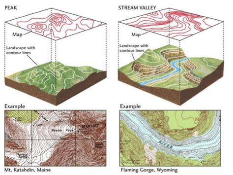 topographic diagram topographic maps notes