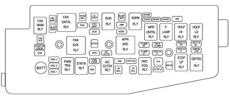 Saturn Vue 2008 2010 Fuse Box Diagram Auto Genius