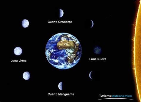fases de la luna la importancia de las fases de la luna