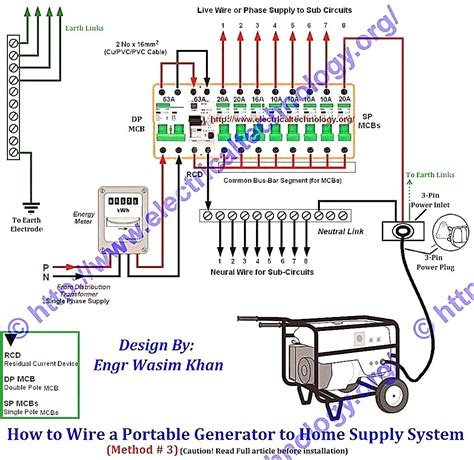 nexus manual wiring diagrams wiring diagram schemes