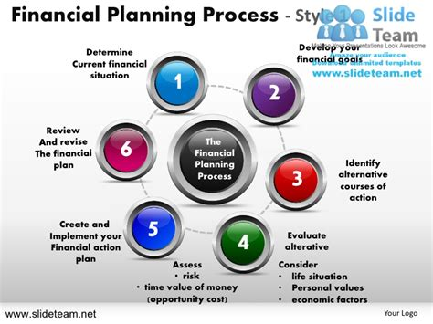 Financial Planning Process 1 Powerpoint Ppt Slides Powerpoint Templates Financial Presentation