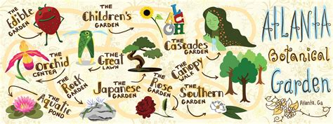 Atlanta Botanical Garden Map Laremont They Draw Travel