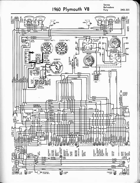 grand wagoneer alternator wiring diagram 1973 jeep dodge windshield washer schematic dodge get free image