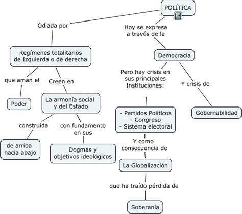 La Politica Politik 1 pol 237 ticaconceptualizacionelogioprats por qu 233 es importante la pol 237 tica