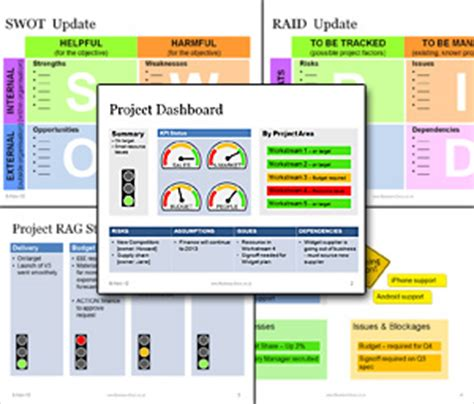 powerpoint project status dashboard template powerpoint dashboard a collection of professional slides