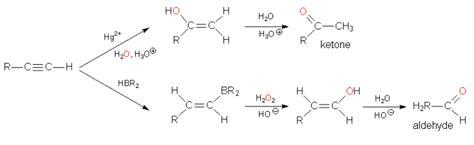 hydration of alkynes hydration of alkynes chemgapedia