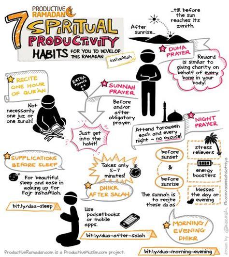 doodle productivity ramadan doodles 7 spiritual habits to develop this