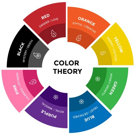 color theory color theory how brands can the and succeed