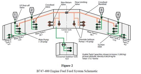 aircraft fuel system schematic diagram circuit and