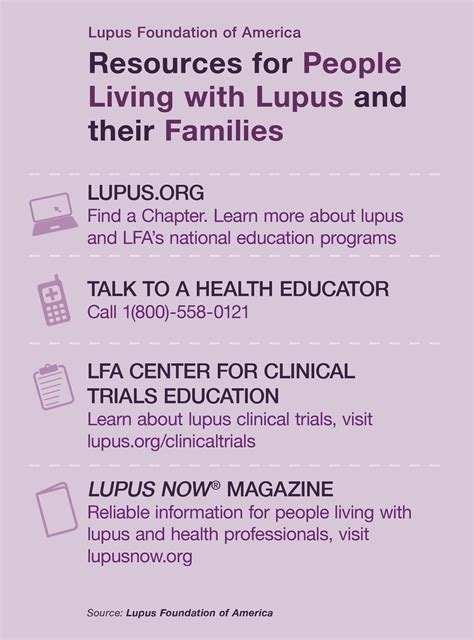 sle biography quotes lupus fatigue quotes quotesgram