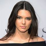 Kendall Kardashian | 728 x 728 jpeg 58kB