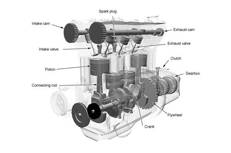 how does a car engine work quora how do car engines work