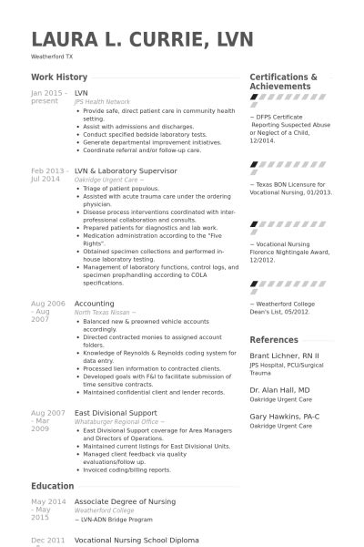 resume templates for lvn lvn sle resume best resume gallery