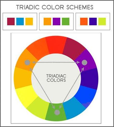 triadic color scheme exles triadic color schemes patchwork pinterest