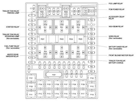 2007 ford f150 fuse box diagram what s the fuse location number for f 150 2007 auxillary