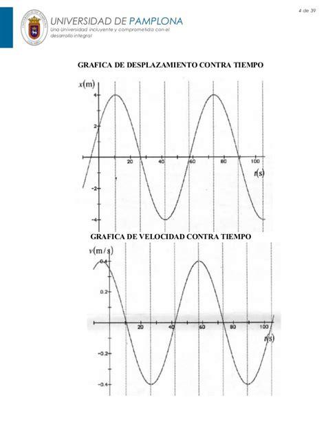 oscilacion en ondas ejercicios solucionados de oscilaciones y ondas unidad