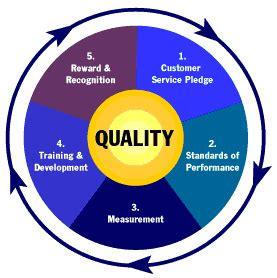 Qa Consultant by Qa Consultant Elec Intro Website