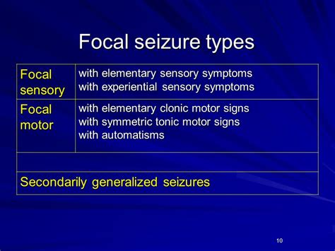 focal motor seizure symptoms pediatric epilepsy an overview and update on treatment
