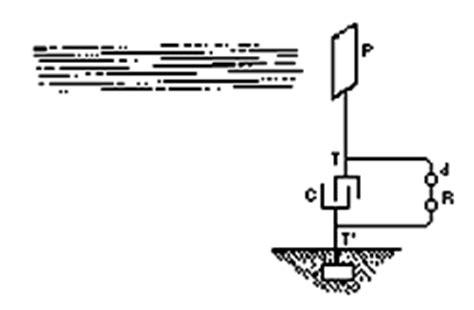 Tesla Radiant Energy Receiver Nikola Tesla S Radiant Energy System