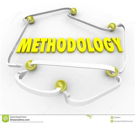 Black Letter Methodology methodology process procedure steps organized