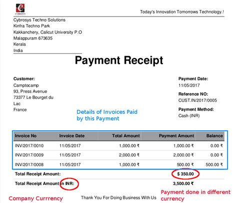 account payment receipt odoo apps