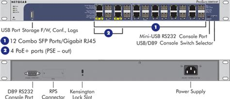 Gsm7212f netgear gsm7212f new prosafe 12 port fiber gigabit l2