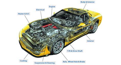 Auto Part Car by Car Parts