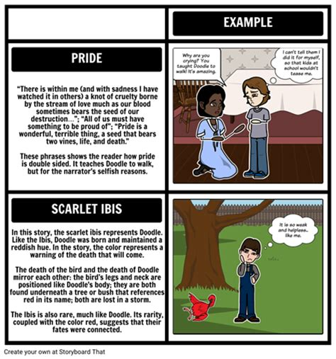 describe the themes motifs and symbols in pride and prejudice the scarlet ibis by james hurst the scarlet ibis summary