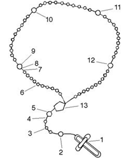 rosary diagram how to make rosary projects and how to make
