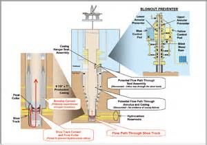gas pipe riser diagram isometric gas free engine image