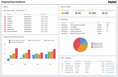 performance dashboard template dashboard exles and templates klipfolio