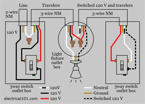 3 way switch wiring diagram pictures to pin on