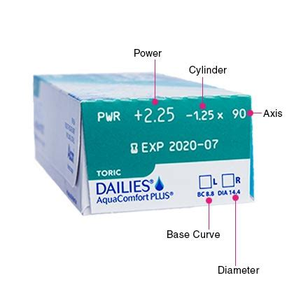 Dailies Aqua Comfort Dailies Aquacomfort Plus Toric Contact Lenses Feel Good