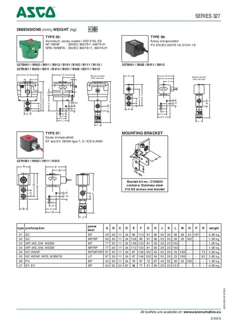 diagram for wiring asco valve siemens wiring diagram