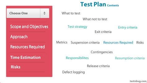 non functional test plan template what is test plan in software testing what does it