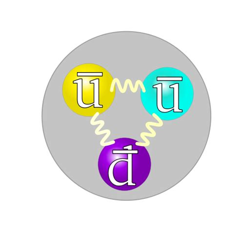who found the proton antiproton den frie encyklop 230 di