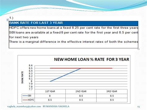 sbi housing loan sbi housing loan eligibility 28 images sbi home loan