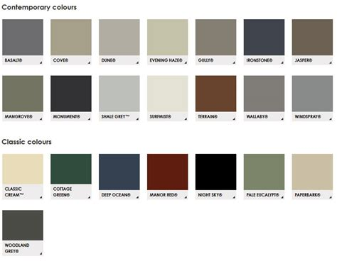 colours of 2017 colour range complete roofing warehouse