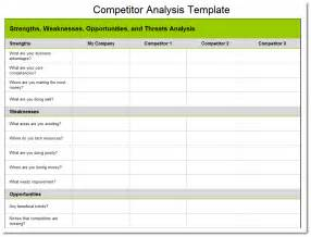 competitor analysis template free competitor analysis template
